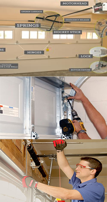 Automatic garage door repair dubai